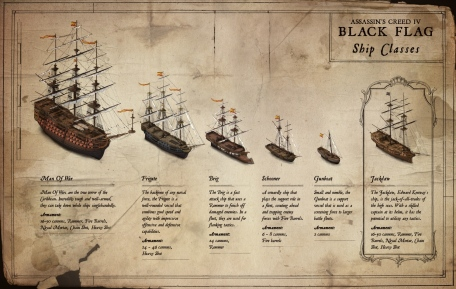 ACBF_ShipsClasses