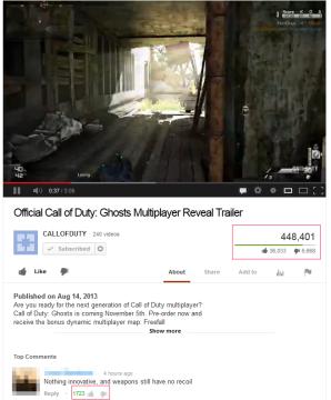 youtube neg re